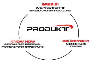 BAR-TEK® Motorsport Product Circle